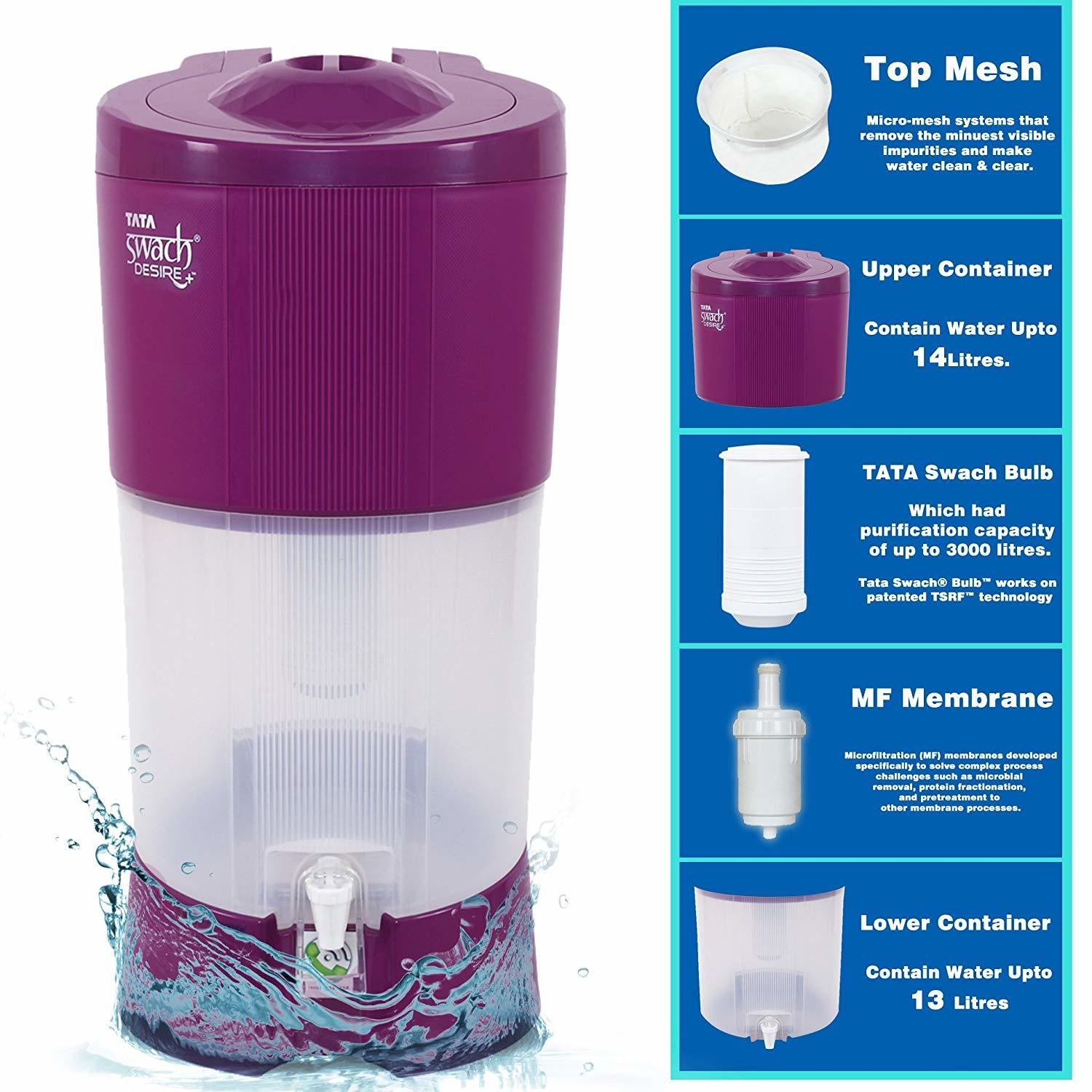 Tata Swach Desire With Gravity Based Water Purifier (27-Litre )(Blooming Magenta)