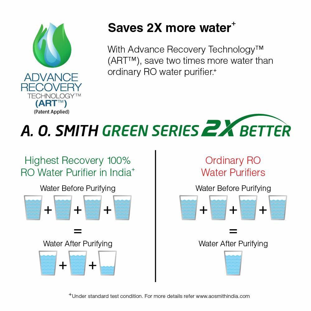 AO Smith X8 Green RO 9 Litre Wall Mountable , Table Top RO+SCMT Black 9 Litre Water Purifier