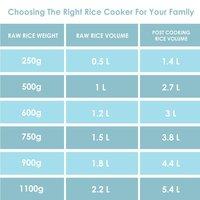 Bajaj Majesty RCX18 Plus 550-Watt Multifunction Rice Cooker (Red)