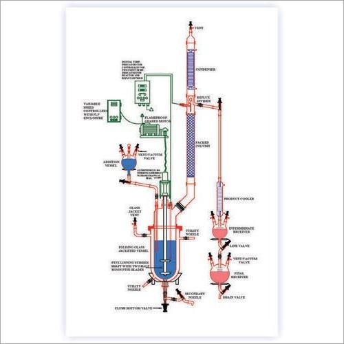 Jacketed Distillation Unit