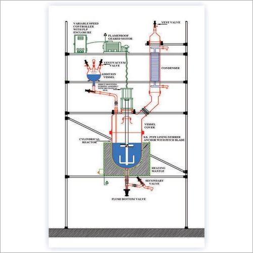Glass Jacketed Mixing Reactor