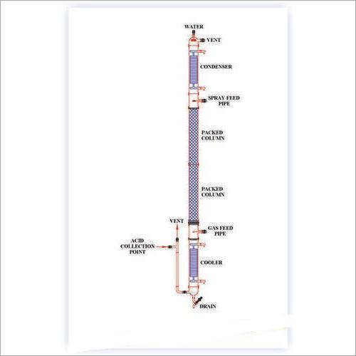 HCL Gas Absorber-Adiabatic Type