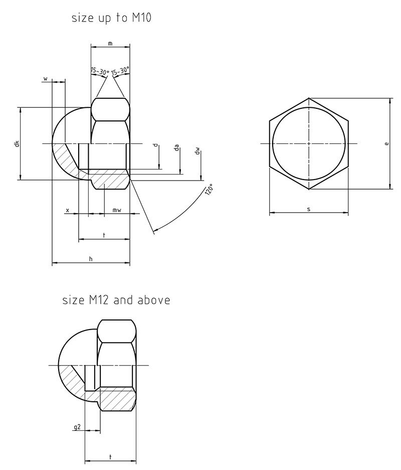 DIN 1587 Hexagon domed cap nut