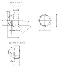 DIN 1587 Hexagon domed cap nut