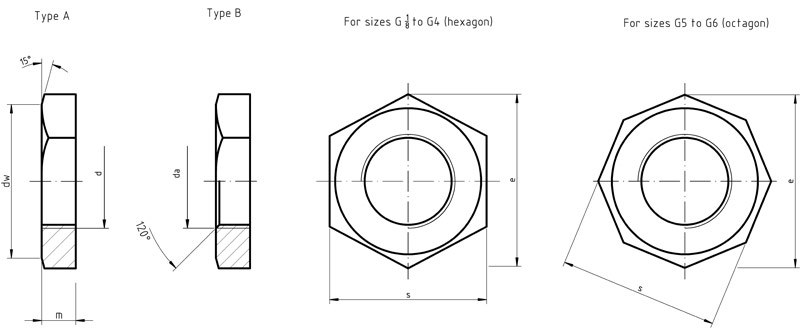 DIN431 Hexagon pipe nuts