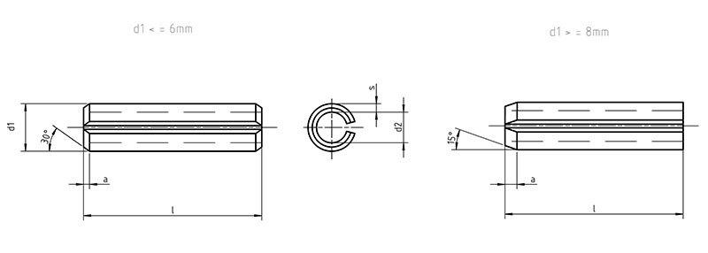 DIN1481  Spring Type Straight Pin
