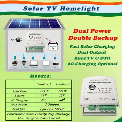 Solar TV Home Light