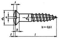 Din 95 Raised Countersunk Head Wood screw