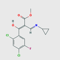 2 ,4  Dichloro Benzyl chloride