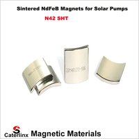 Sintered NdFeB Magnets for Solar Pumps