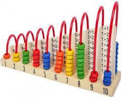 integer number line bar model
