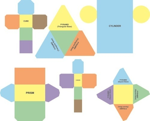 Paper nets of solidmodel shapes set