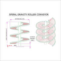 Spiral Gravity Roller Conveyor