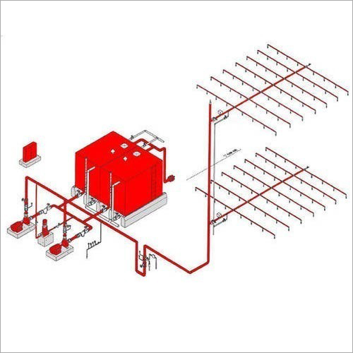 Automatic Fire Sprinkler System