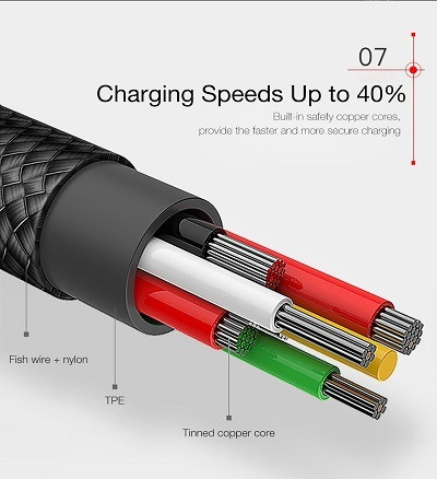 High Speed Mobile Data Cable
