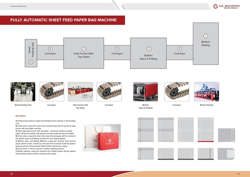 Fully Automatic Sheet Feed Paper Bag Making Machine