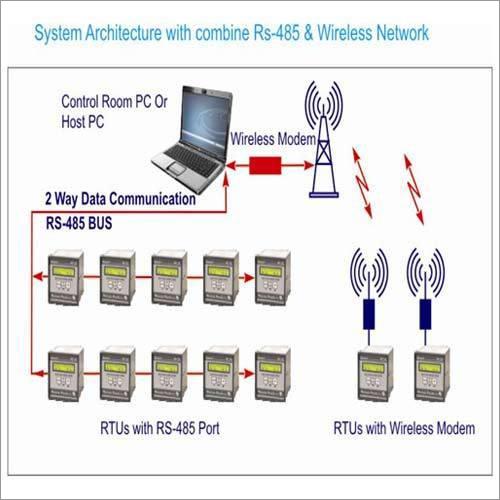 GSM Based Telemetry Solution