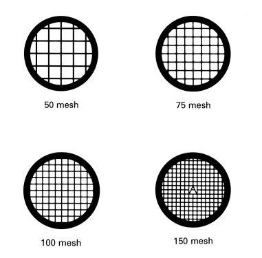 Square mesh TEM support grids