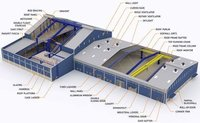 Multilevel PEB Steel Structures Building