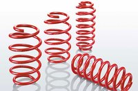 Industrial Coiled Spring