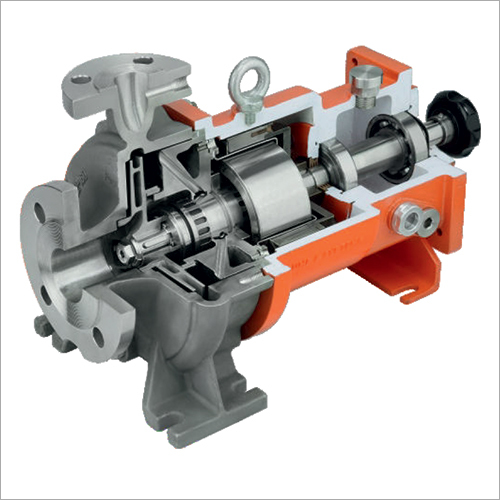Sealless Magnetic Drive Chemical Process Pump