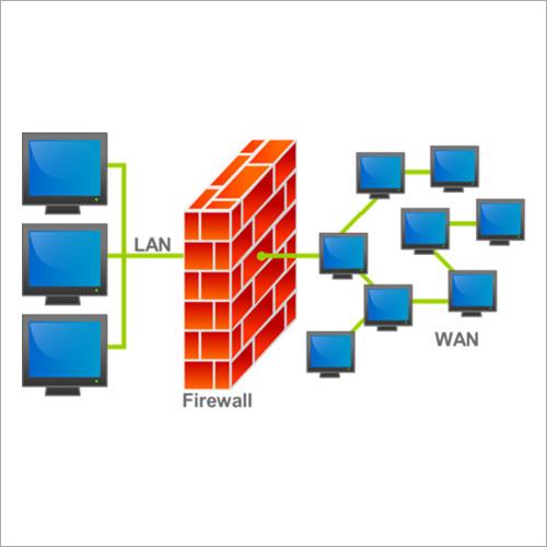 Firewall UTM System