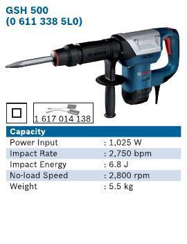 1025 Watt Demolition Hammer
