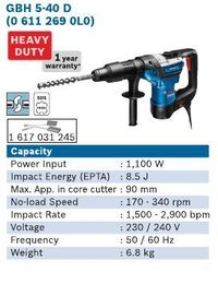1100 Watt Rotary Hammer With SDS Max