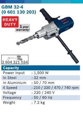 1500 Watt Cordless Drill