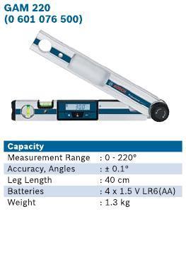 Angle Measurer