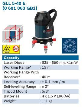 Electronic Line Laser