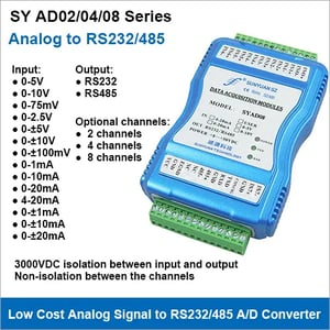 Sy Ad Series Low Cost Multi-channels Analog Signal To Rs232/485 A/d Converters