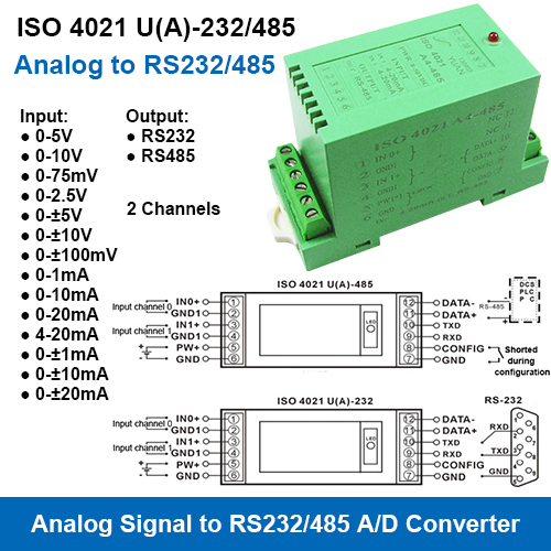 Iso 4021 U(A)-232/485 Series Two Channels Analog Signal To Rs232 485 A/d Converters