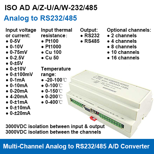 ISO AD Series Multi-Channel Temperature or Analog Signal to RS232/485 A/D Converters