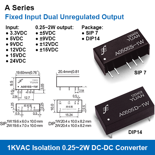 A Series 1KVAC Dual Unregulated Output Isolated DC DC Converters