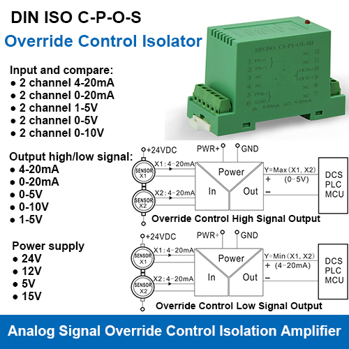 Dual Input and Compare Output Override Control Isolation Amplifier