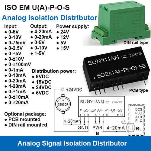 ISOEM U(A)-P-O-S Current or Voltage Signal Isolation Converters and Distributors