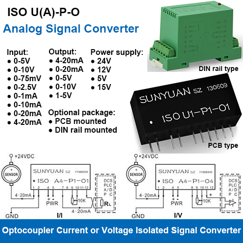ISO U(A)-P-O Optocoupler Current or Voltage Signal Converters