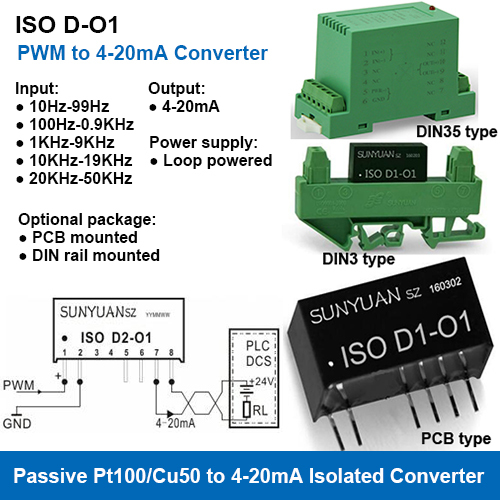 PWM to 4-20mA Isolated Signal Converters