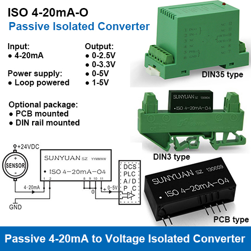 Two Wire Loop Powered 4-20mA to Voltage Signal Converters