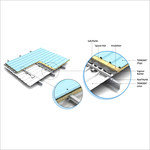 Double Skin Insulated Roofing System