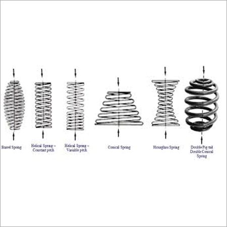 Double Conical Springs