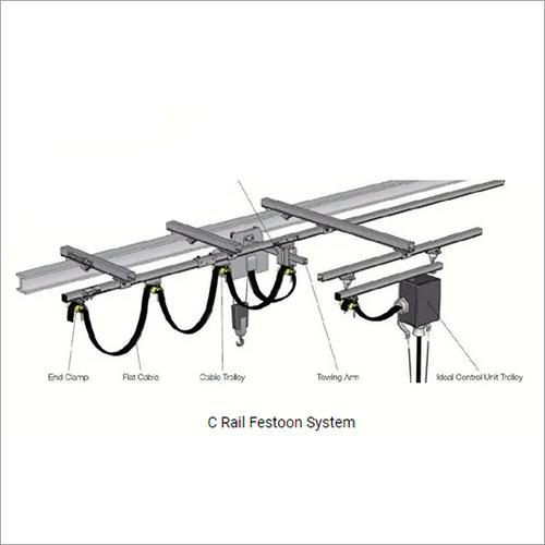Festoon System