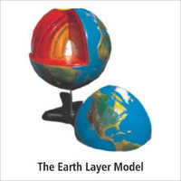 Earth Layer Model