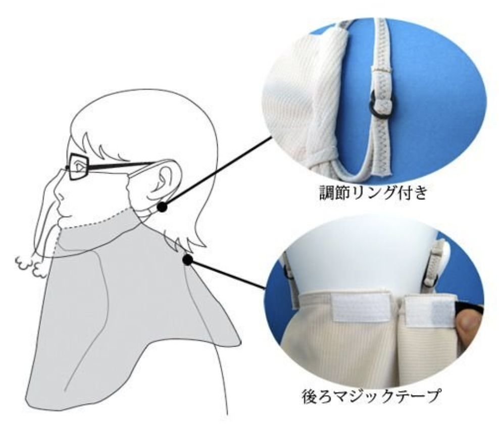 Dot Yakenu - UV Cut masks (3 colors)