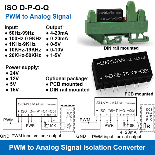PWM Signal to Analog Signal Isolation Converters