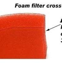Water Filter Foam