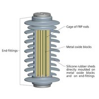 3EJ Silicone Rubber Surge Arresters with Cage Design