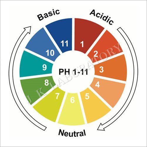 PH Testing Services