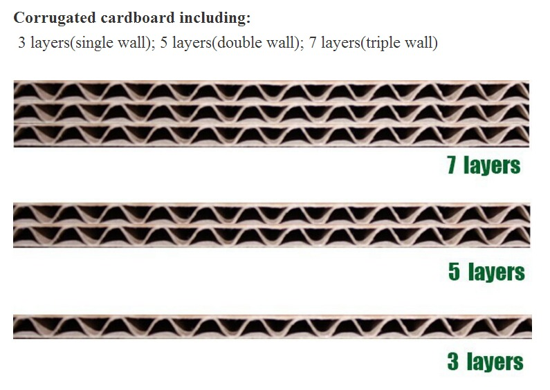 5 ply corrugated board production line